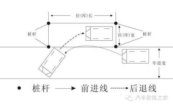 图解科目二侧方停车技巧★株洲考驾照网★→株洲最的